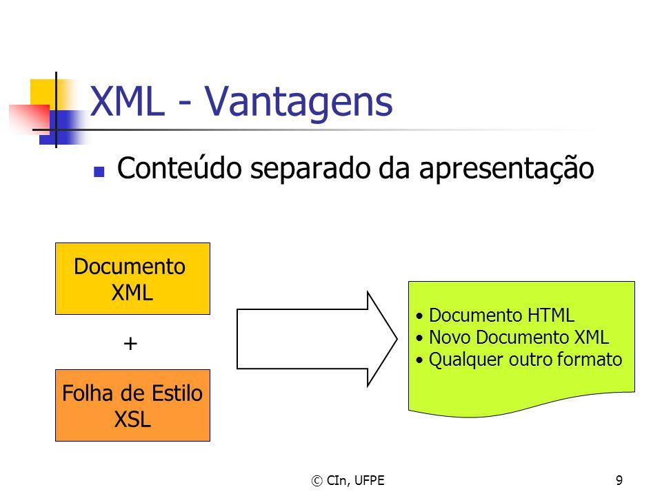 © CIn, UFPE9 XML - Vantagens Conteúdo separado da apresentação Documento XML Folha de Estilo XSL + Documento HTML Novo Documento XML Qualquer outro fo