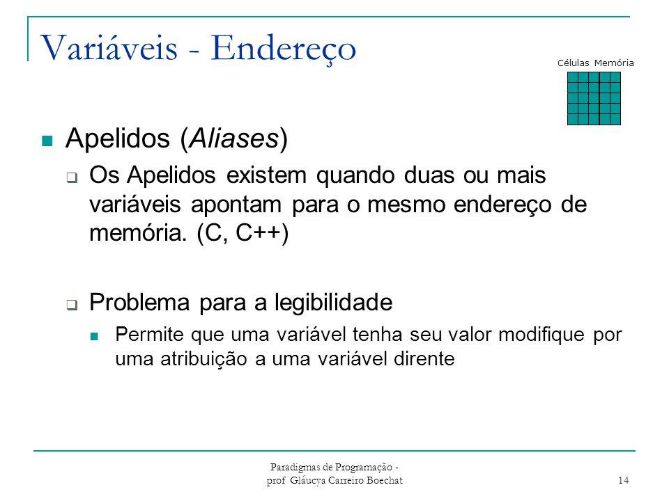Paradigmas de Programação - prof Gláucya Carreiro Boechat 14 Variáveis - Endereço Apelidos (Aliases)  Os Apelidos existem quando duas ou mais variáve