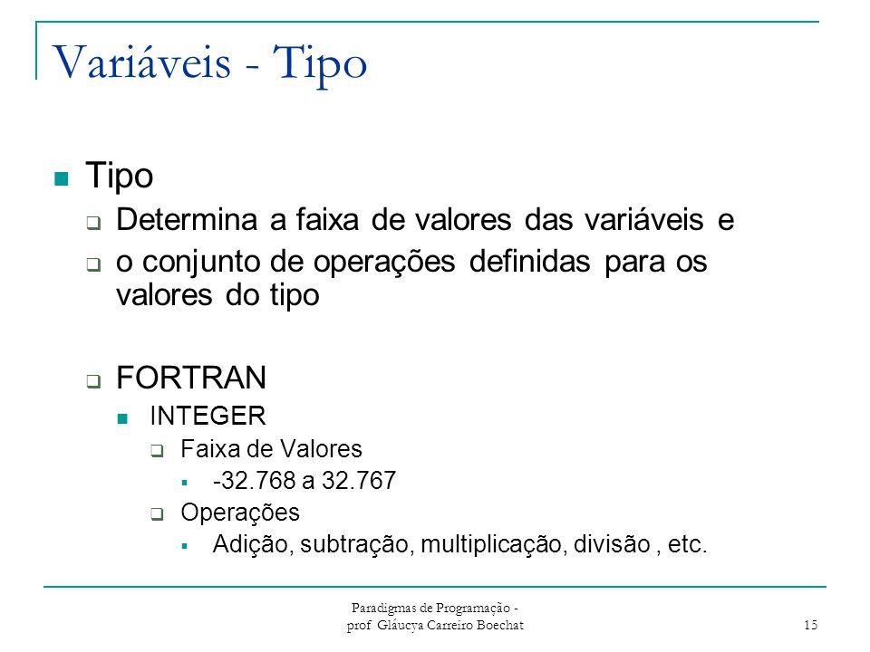 Paradigmas de Programação - prof Gláucya Carreiro Boechat 15 Variáveis - Tipo Tipo  Determina a faixa de valores das variáveis e  o conjunto de oper