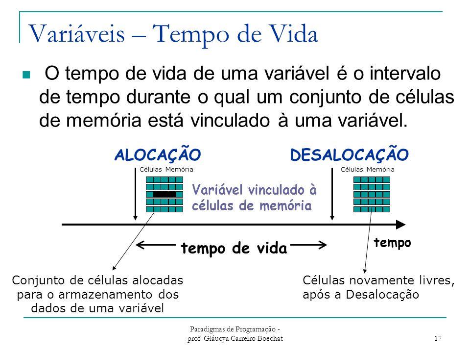 Paradigmas de Programação - prof Gláucya Carreiro Boechat 17 Variáveis – Tempo de Vida O tempo de vida de uma variável é o intervalo de tempo durante
