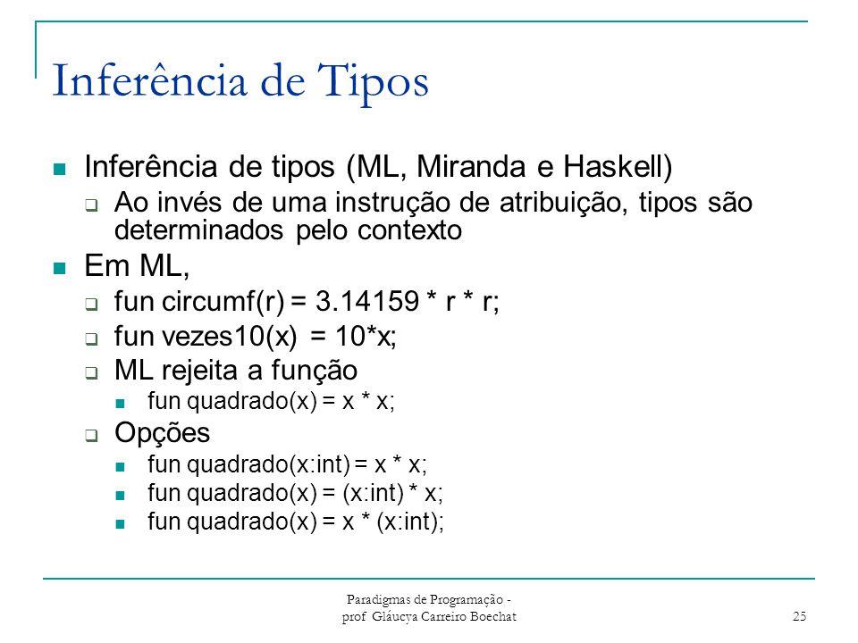 Paradigmas de Programação - prof Gláucya Carreiro Boechat 25 Inferência de Tipos Inferência de tipos (ML, Miranda e Haskell)  Ao invés de uma instruç