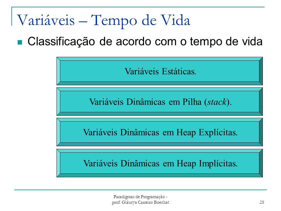 Paradigmas de Programação - prof Gláucya Carreiro Boechat 28 Variáveis – Tempo de Vida Classificação de acordo com o tempo de vida Variáveis Dinâmicas