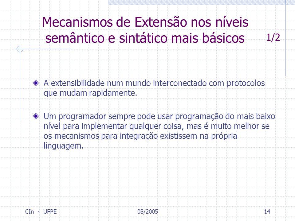 CIn - UFPE08/200514 Mecanismos de Extensão nos níveis semântico e sintático mais básicos A extensibilidade num mundo interconectado com protocolos que