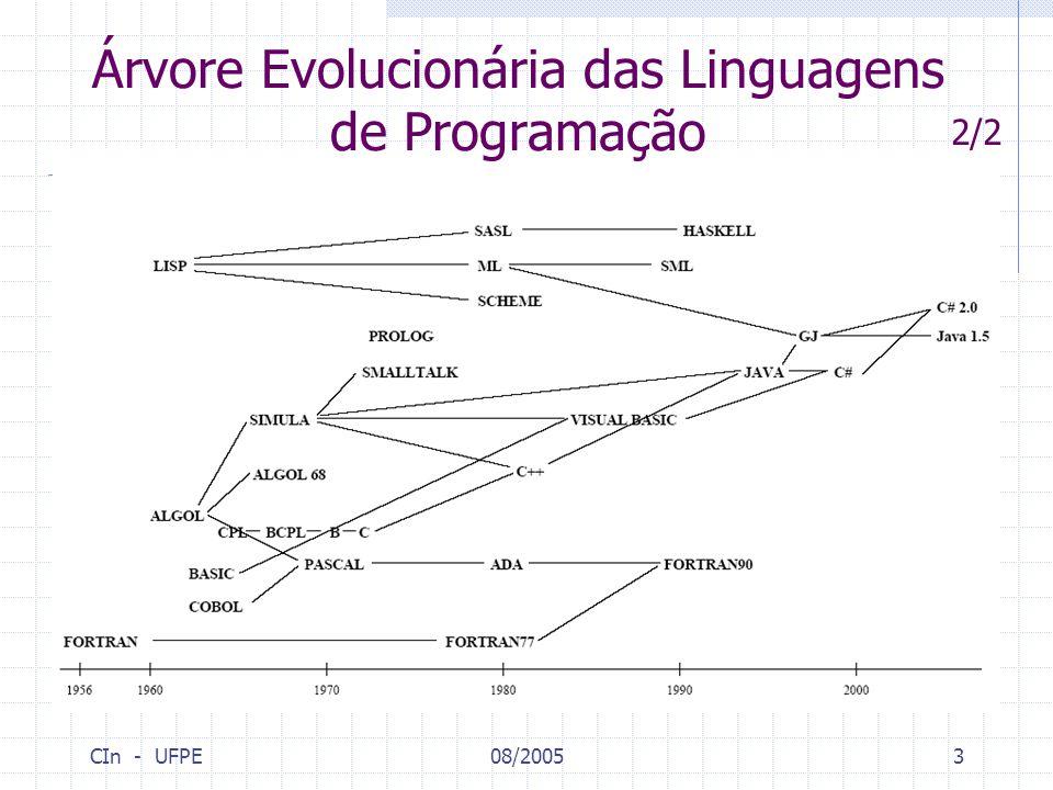 CIn - UFPE08/20053 2/2 Árvore Evolucionária das Linguagens de Programação