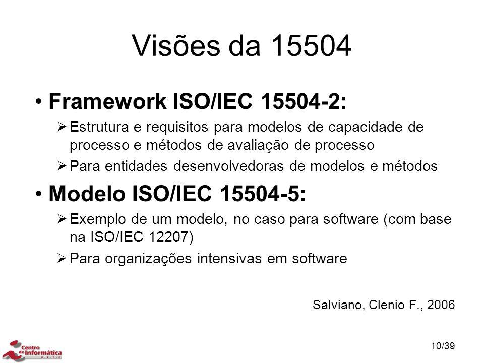 Visões da 15504 Framework ISO/IEC 15504-2:  Estrutura e requisitos para modelos de capacidade de processo e métodos de avaliação de processo  Para e