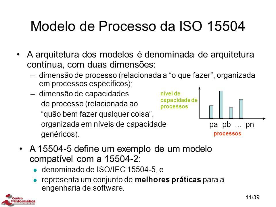 Modelo de Processo da ISO 15504 A arquitetura dos modelos é denominada de arquitetura contínua, com duas dimensões: –dimensão de processo (relacionada