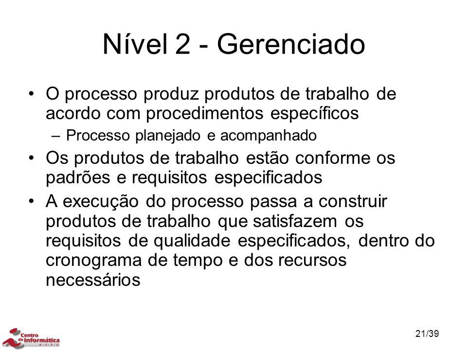 O processo produz produtos de trabalho de acordo com procedimentos específicos –Processo planejado e acompanhado Os produtos de trabalho estão conform