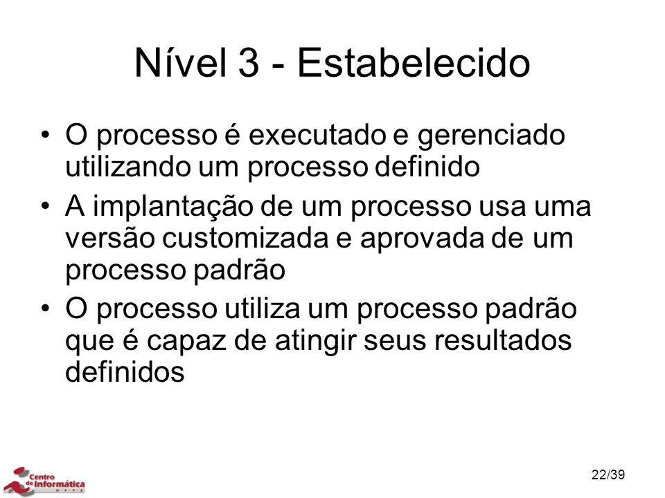 O processo é executado e gerenciado utilizando um processo definido A implantação de um processo usa uma versão customizada e aprovada de um processo
