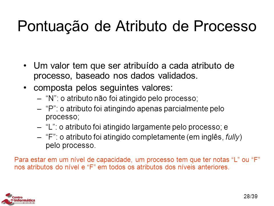 Pontuação de Atributo de Processo Um valor tem que ser atribuído a cada atributo de processo, baseado nos dados validados. composta pelos seguintes va