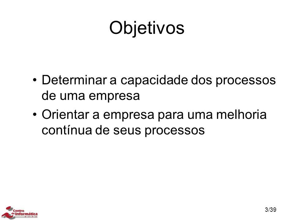 Objetivos Determinar a capacidade dos processos de uma empresa Orientar a empresa para uma melhoria contínua de seus processos 3/39