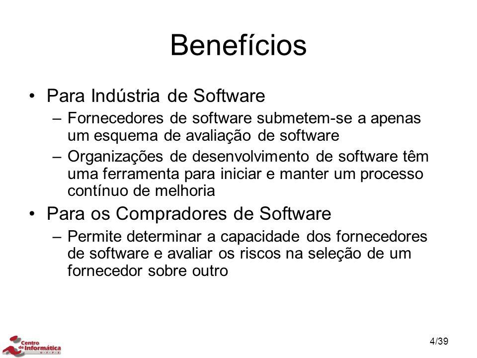 Benefícios Para Indústria de Software –Fornecedores de software submetem-se a apenas um esquema de avaliação de software –Organizações de desenvolvime