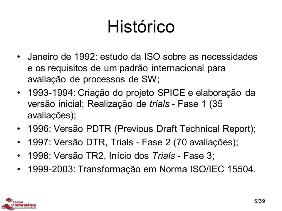 Histórico Janeiro de 1992: estudo da ISO sobre as necessidades e os requisitos de um padrão internacional para avaliação de processos de SW; 1993-1994