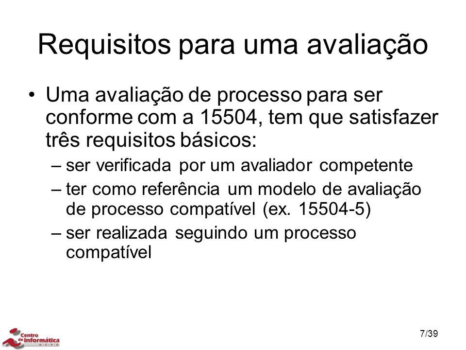 Requisitos para uma avaliação Uma avaliação de processo para ser conforme com a 15504, tem que satisfazer três requisitos básicos: –ser verificada por