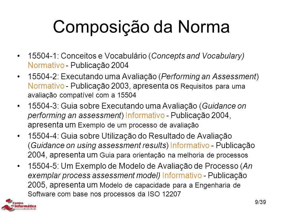 Composição da Norma 15504-1: Conceitos e Vocabulário (Concepts and Vocabulary) Normativo - Publicação 2004 15504-2: Executando uma Avaliação (Performi