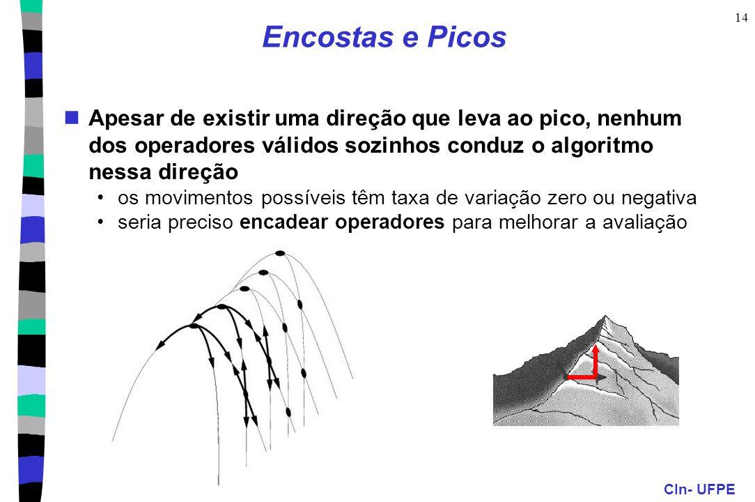 CIn- UFPE 14 Encostas e Picos Apesar de existir uma direção que leva ao pico, nenhum dos operadores válidos sozinhos conduz o algoritmo nessa direção