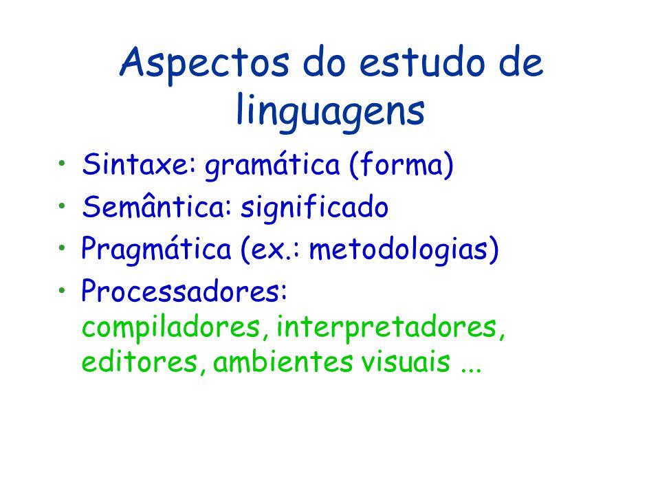 O que caracteriza uma Linguagem de Programação? Gramática e significado bem definidos Implementável (executável) com eficiência ''aceitável'' Universa