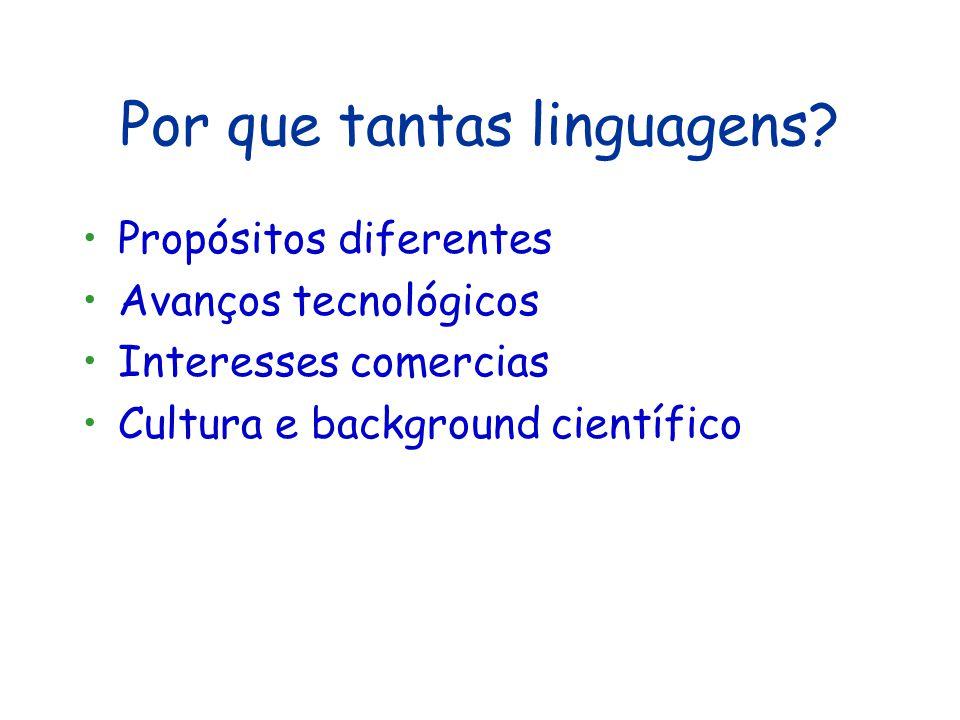 Aspectos do estudo de linguagens Sintaxe: gramática (forma) Semântica: significado Pragmática (ex.: metodologias) Processadores: compiladores, interpretadores, editores, ambientes visuais...