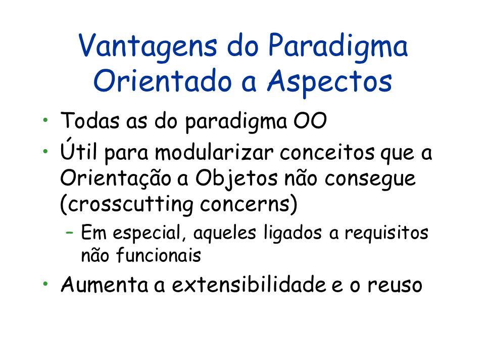 Modelo Computacional do Paradigma Orientado a Aspectos Entrada Programa Saída Estado..................... Estado Entrada Programa Saída Estado Entrada