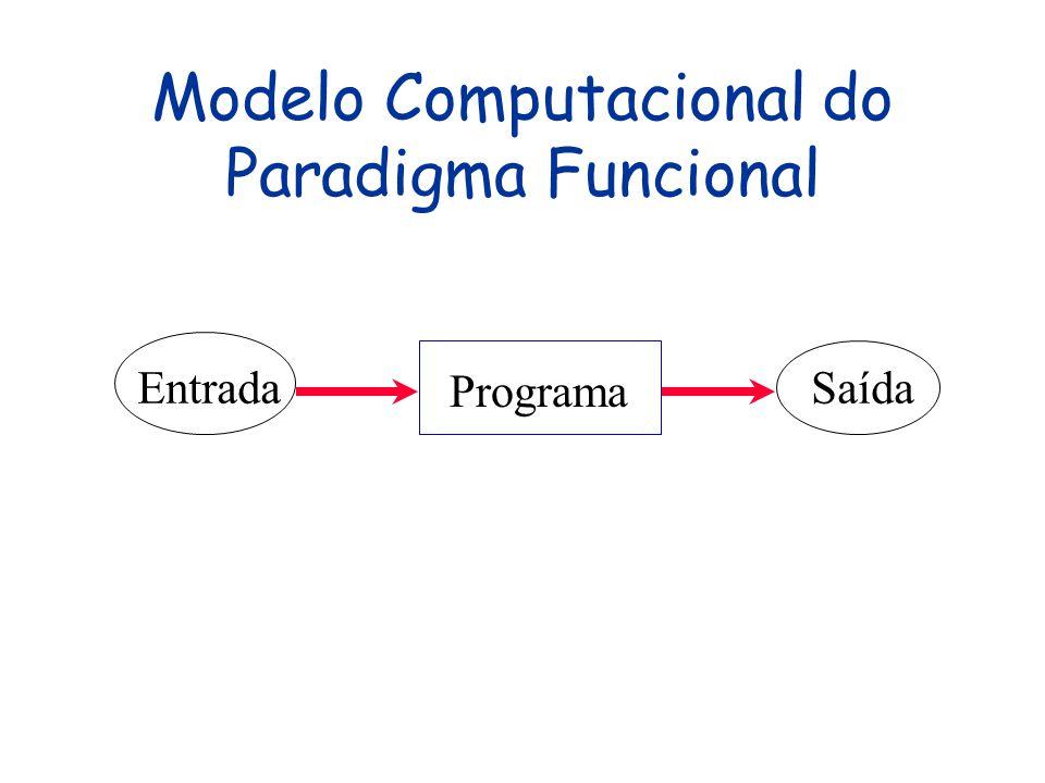 O Paradigma Funcional Programas são funções que descrevem uma relação explícita e precisa entre E/S Estilo declarativo: não há o conceito de estado nem comandos como atribuição Conceitos sofisticados como polimorfismo, funções de alta ordem e avaliação sob demanda Aplicação: prototipação em geral, IA, concorrência,...