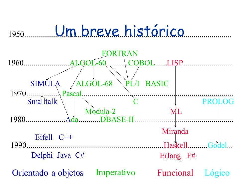Outras Classificações Linguagens de 1a., 2a., 3a.4a.