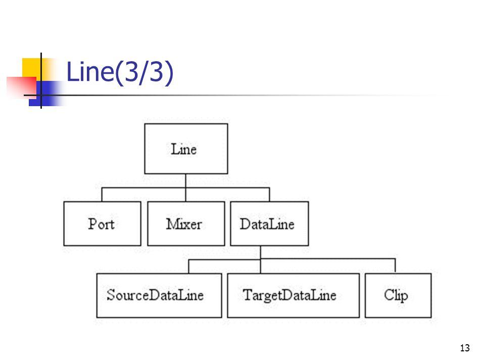 13 Line(3/3)