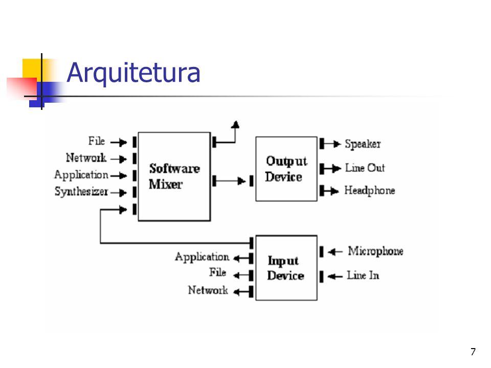7 Arquitetura