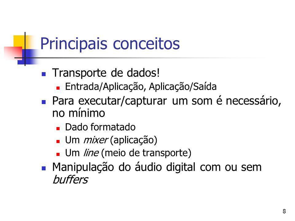 8 Principais conceitos Transporte de dados! Entrada/Aplicação, Aplicação/Saída Para executar/capturar um som é necessário, no mínimo Dado formatado Um