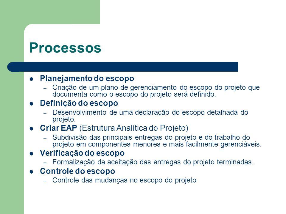 Processos Planejamento do escopo – Criação de um plano de gerenciamento do escopo do projeto que documenta como o escopo do projeto será definido. Def