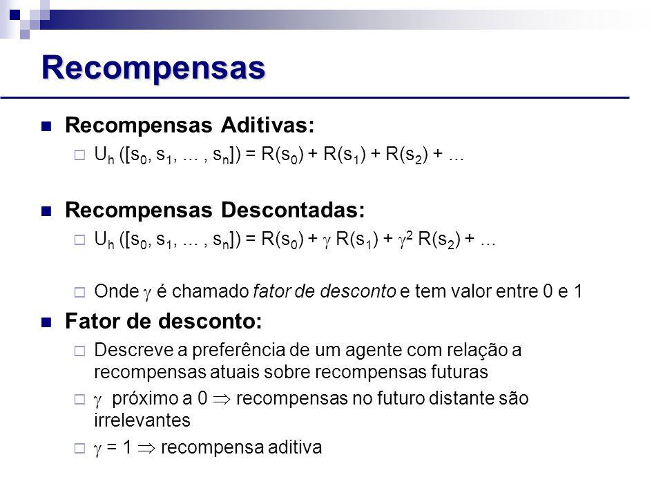 Recompensas Recompensas Aditivas:  U h ([s 0, s 1,..., s n ]) = R(s 0 ) + R(s 1 ) + R(s 2 ) +...