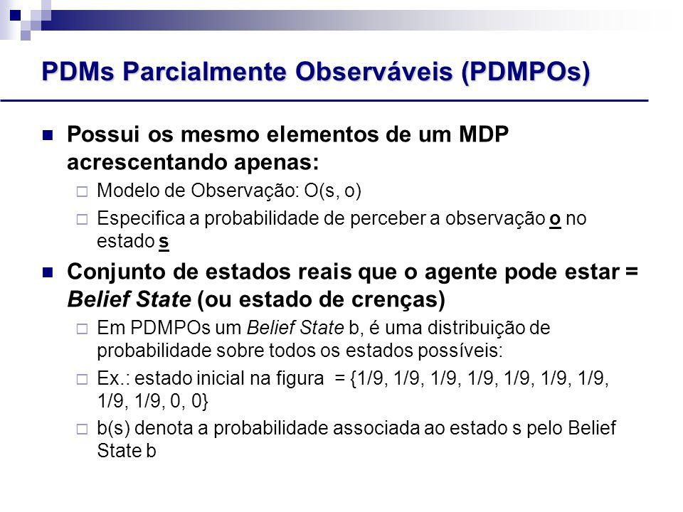 PDMs Parcialmente Observáveis (PDMPOs) Possui os mesmo elementos de um MDP acrescentando apenas:  Modelo de Observação: O(s, o)  Especifica a probabilidade de perceber a observação o no estado s Conjunto de estados reais que o agente pode estar = Belief State (ou estado de crenças)  Em PDMPOs um Belief State b, é uma distribuição de probabilidade sobre todos os estados possíveis:  Ex.: estado inicial na figura = {1/9, 1/9, 1/9, 1/9, 1/9, 1/9, 1/9, 1/9, 1/9, 0, 0}  b(s) denota a probabilidade associada ao estado s pelo Belief State b