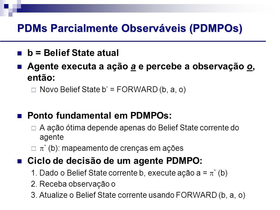PDMs Parcialmente Observáveis (PDMPOs) b = Belief State atual Agente executa a ação a e percebe a observação o, então:  Novo Belief State b' = FORWARD (b, a, o) Ponto fundamental em PDMPOs:  A ação ótima depende apenas do Belief State corrente do agente   * (b): mapeamento de crenças em ações Ciclo de decisão de um agente PDMPO: 1.