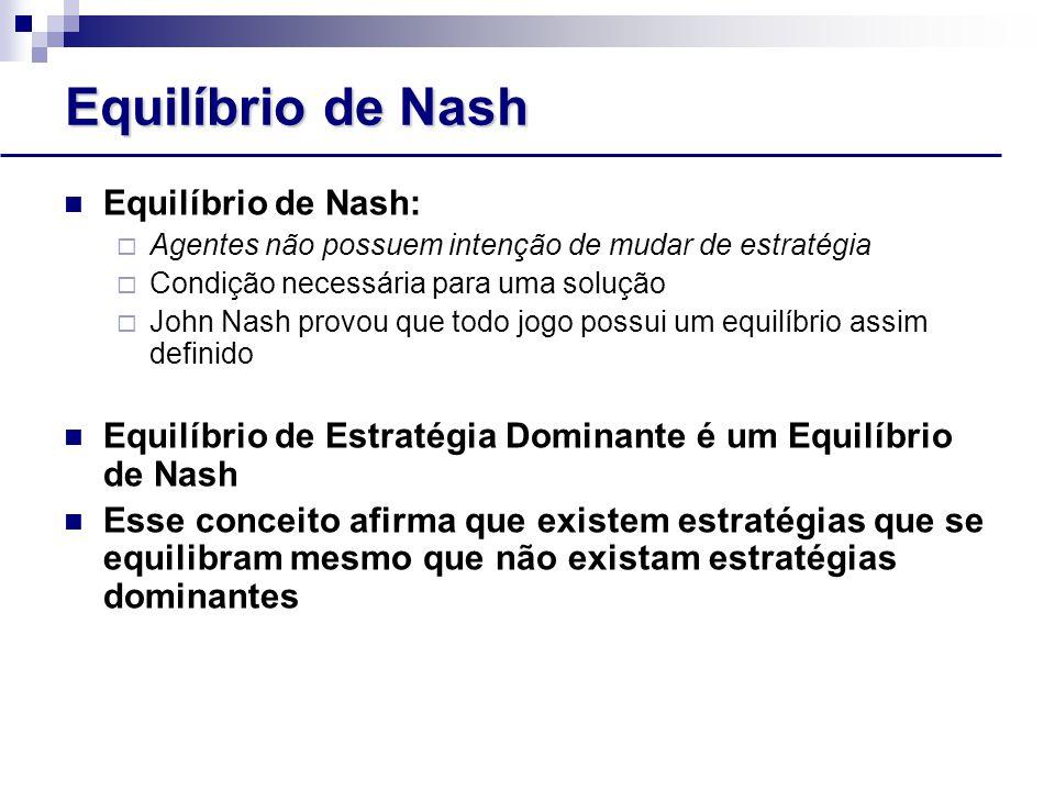 Equilíbrio de Nash Equilíbrio de Nash:  Agentes não possuem intenção de mudar de estratégia  Condição necessária para uma solução  John Nash provou que todo jogo possui um equilíbrio assim definido Equilíbrio de Estratégia Dominante é um Equilíbrio de Nash Esse conceito afirma que existem estratégias que se equilibram mesmo que não existam estratégias dominantes