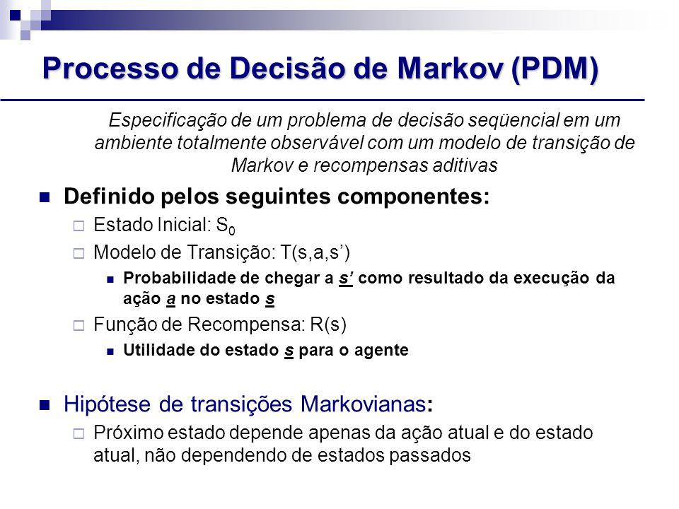 Processo de Decisão de Markov (PDM) Especificação de um problema de decisão seqüencial em um ambiente totalmente observável com um modelo de transição de Markov e recompensas aditivas Definido pelos seguintes componentes:  Estado Inicial: S 0  Modelo de Transição: T(s,a,s') Probabilidade de chegar a s' como resultado da execução da ação a no estado s  Função de Recompensa: R(s) Utilidade do estado s para o agente Hipótese de transições Markovianas:  Próximo estado depende apenas da ação atual e do estado atual, não dependendo de estados passados