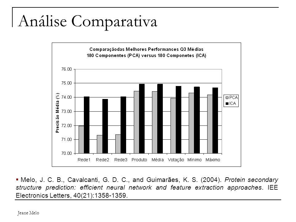Jeane Melo Análise Comparativa  Melo, J. C. B., Cavalcanti, G. D. C., and Guimarães, K. S. (2004). Protein secondary structure prediction: efficient