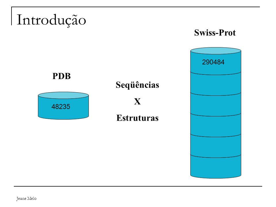 Jeane Melo Introdução PDB 48235 Swiss-Prot 290484 Seqüências X Estruturas