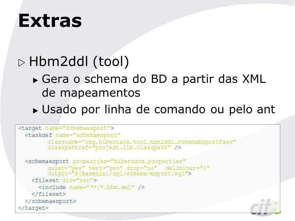 Extras  Hbm2ddl (tool)  Gera o schema do BD a partir das XML de mapeamentos  Usado por linha de comando ou pelo ant <taskdef name=