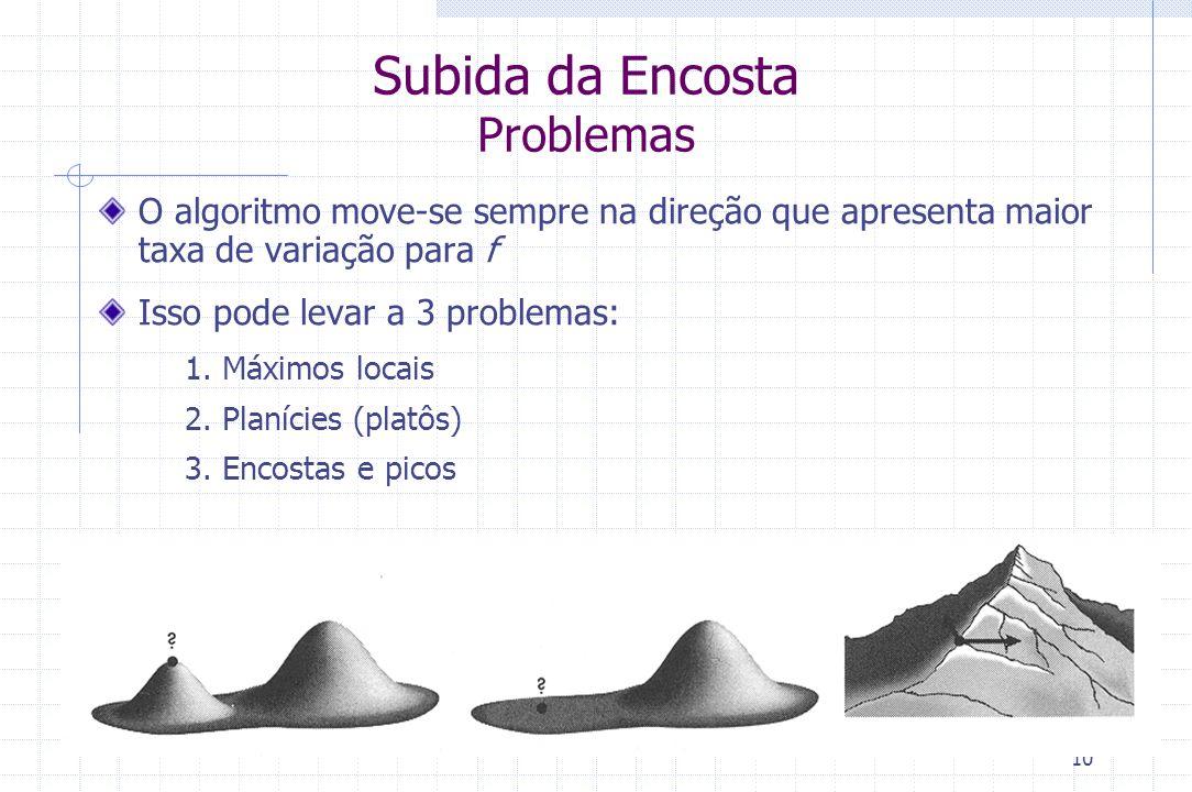 10 Subida da Encosta Problemas O algoritmo move-se sempre na direção que apresenta maior taxa de variação para f Isso pode levar a 3 problemas: 1. Máx