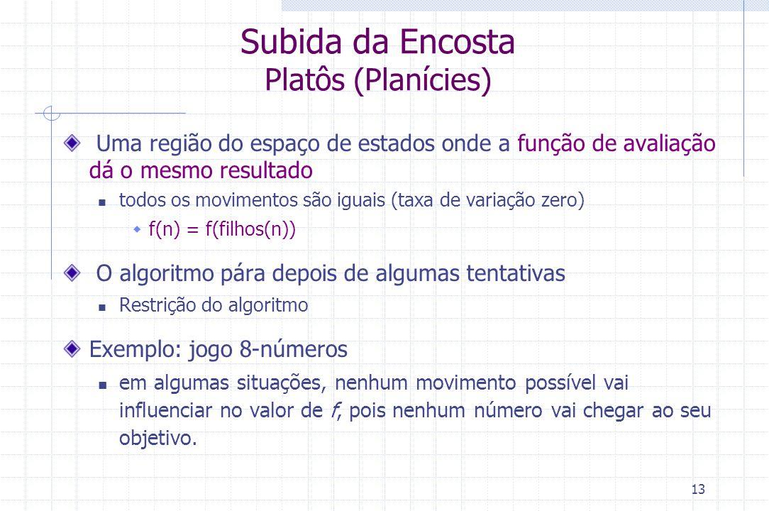 13 Subida da Encosta Platôs (Planícies) Uma região do espaço de estados onde a função de avaliação dá o mesmo resultado todos os movimentos são iguais