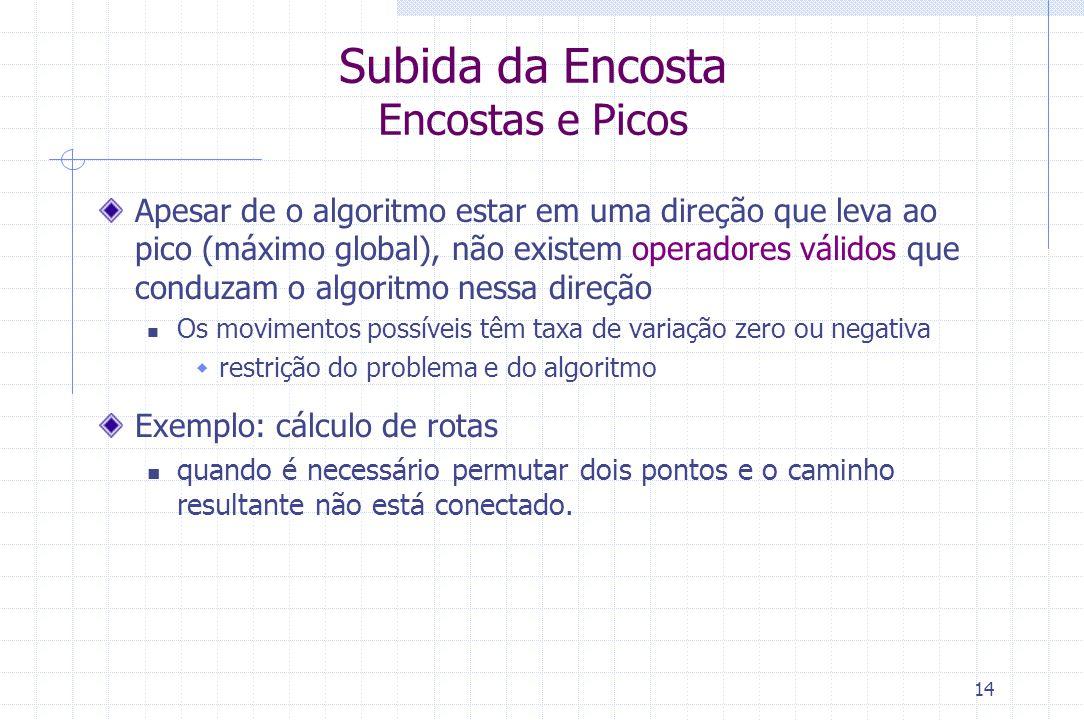 14 Subida da Encosta Encostas e Picos Apesar de o algoritmo estar em uma direção que leva ao pico (máximo global), não existem operadores válidos que