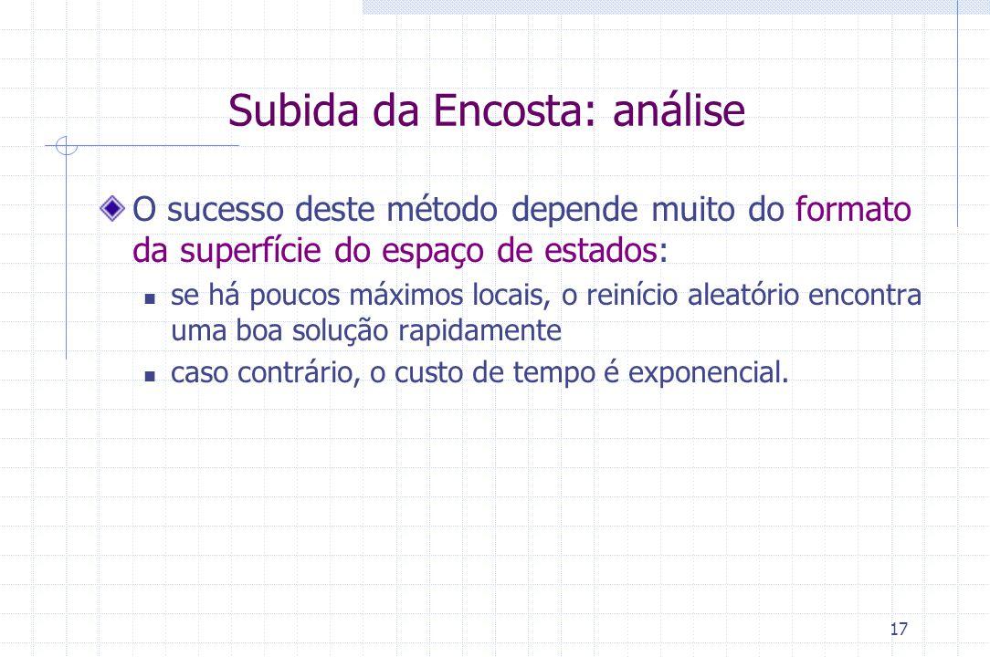 17 Subida da Encosta: análise O sucesso deste método depende muito do formato da superfície do espaço de estados: se há poucos máximos locais, o reiní