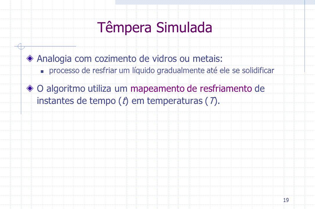 19 Têmpera Simulada Analogia com cozimento de vidros ou metais: processo de resfriar um líquido gradualmente até ele se solidificar O algoritmo utiliz