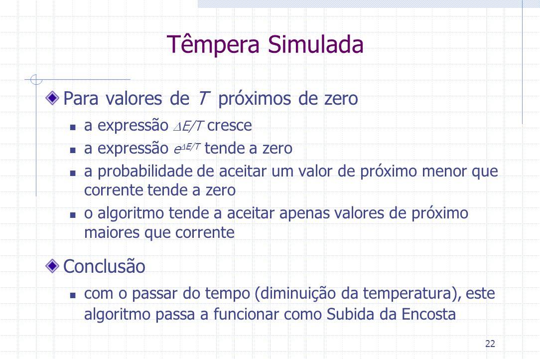 22 Têmpera Simulada Para valores de T próximos de zero a expressão  E/T cresce a expressão e  E/T tende a zero a probabilidade de aceitar um valor d