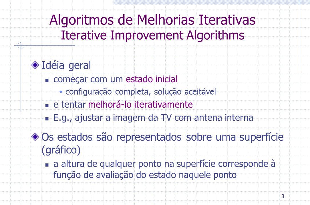 3 Algoritmos de Melhorias Iterativas Iterative Improvement Algorithms Idéia geral começar com um estado inicial  configuração completa, solução aceit