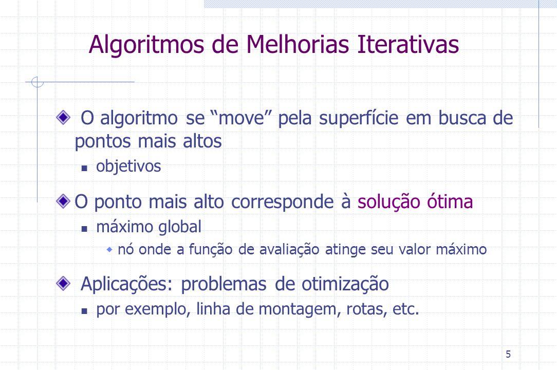 """5 Algoritmos de Melhorias Iterativas O algoritmo se """"move"""" pela superfície em busca de pontos mais altos objetivos O ponto mais alto corresponde à sol"""