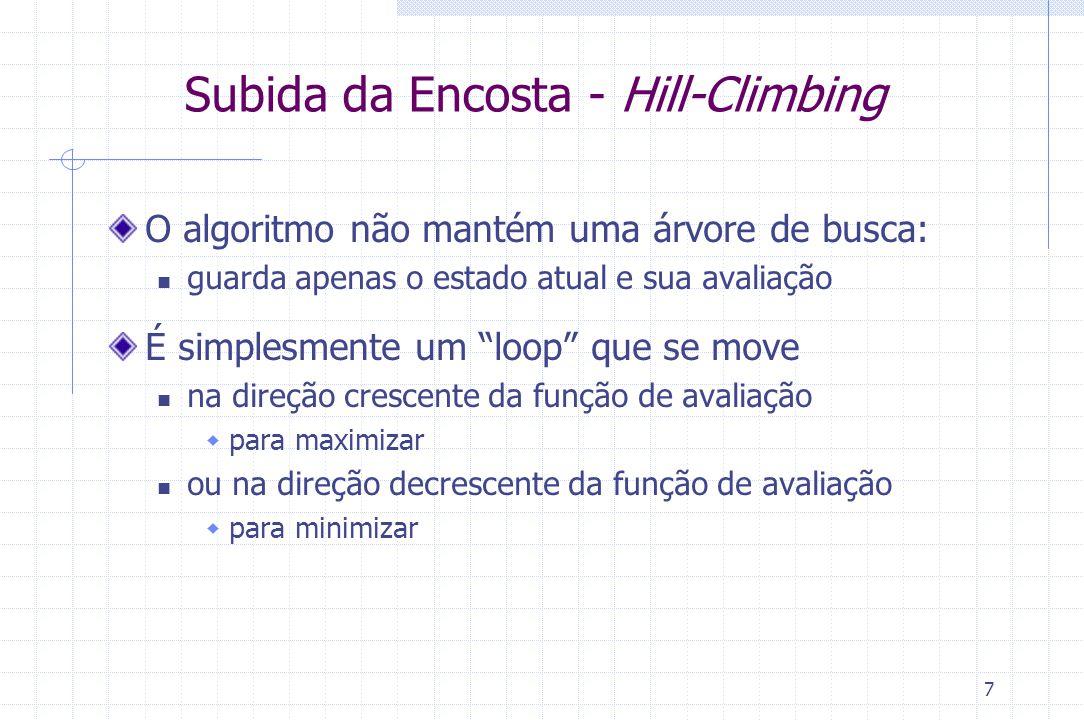 """7 Subida da Encosta - Hill-Climbing O algoritmo não mantém uma árvore de busca: guarda apenas o estado atual e sua avaliação É simplesmente um """"loop"""""""