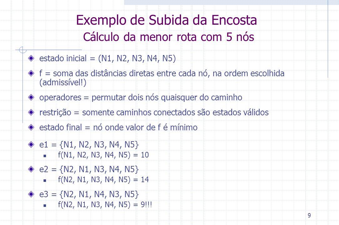 9 Exemplo de Subida da Encosta Cálculo da menor rota com 5 nós estado inicial = (N1, N2, N3, N4, N5) f = soma das distâncias diretas entre cada nó, na