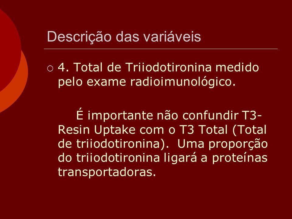 Descrição das variáveis  4. Total de Triiodotironina medido pelo exame radioimunológico. É importante não confundir T3- Resin Uptake com o T3 Total (