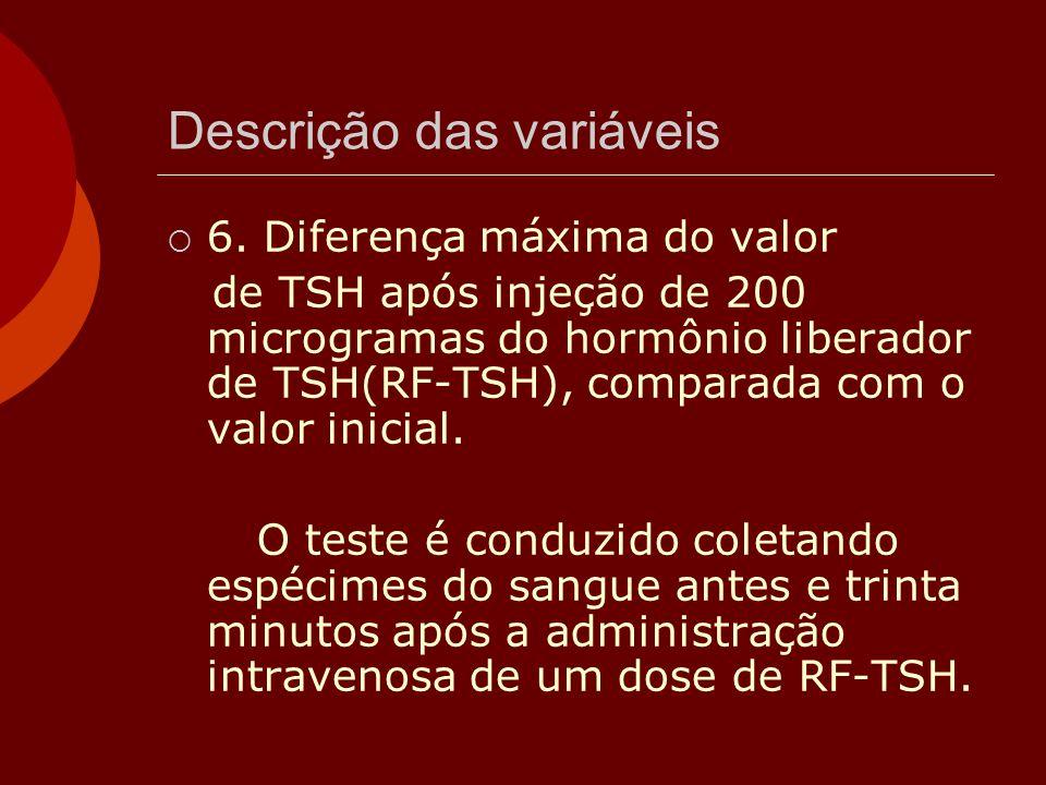 Descrição das variáveis  6. Diferença máxima do valor de TSH após injeção de 200 microgramas do hormônio liberador de TSH(RF-TSH), comparada com o va
