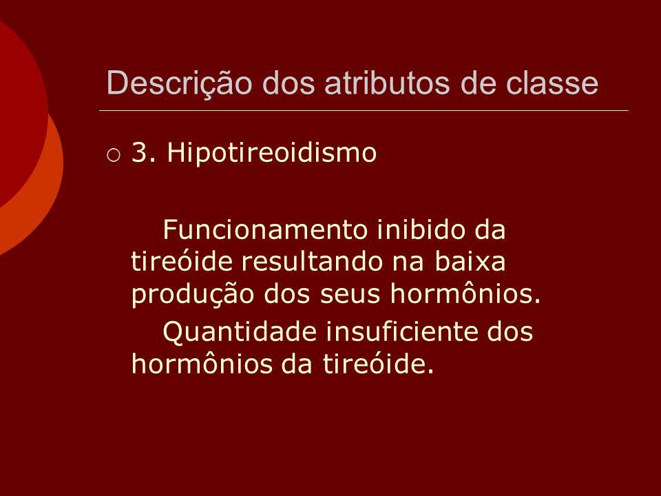 Descrição dos atributos de classe  3. Hipotireoidismo Funcionamento inibido da tireóide resultando na baixa produção dos seus hormônios. Quantidade i