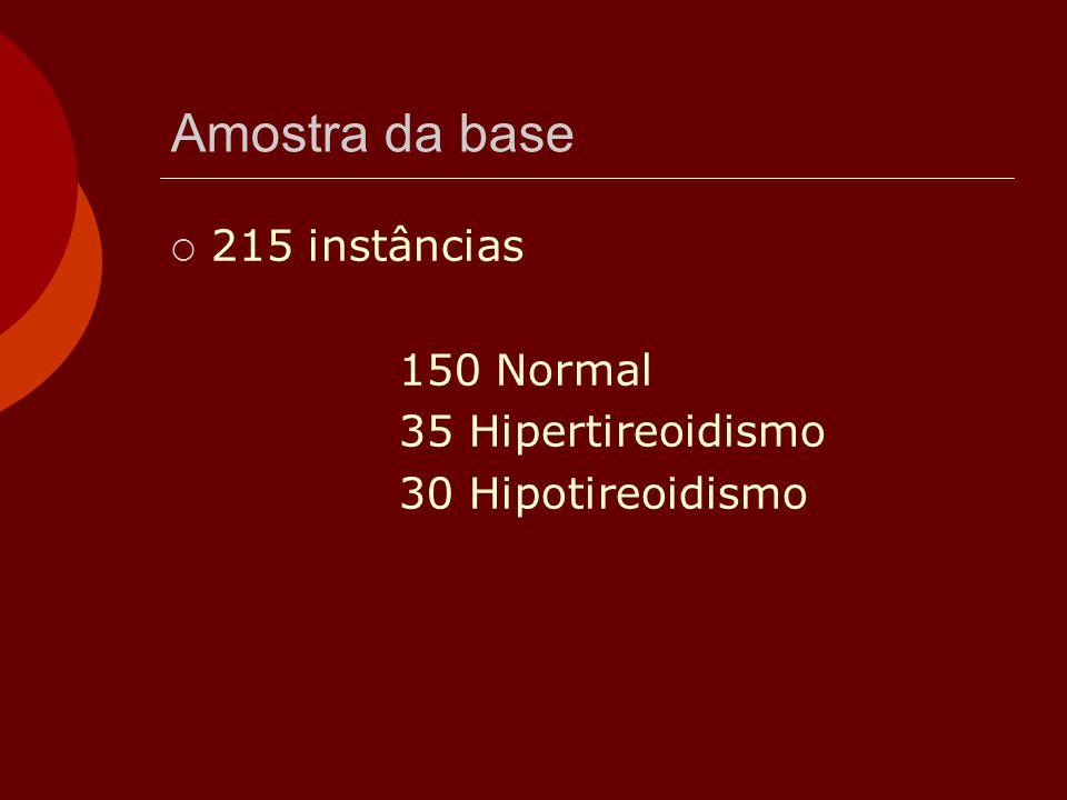 Amostra da base  215 instâncias 150 Normal 35 Hipertireoidismo 30 Hipotireoidismo